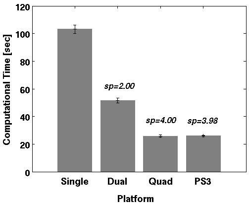 https://static-content.springer.com/image/art%3A10.1186%2F1471-2105-11-20/MediaObjects/12859_2009_Article_3477_Fig12_HTML.jpg