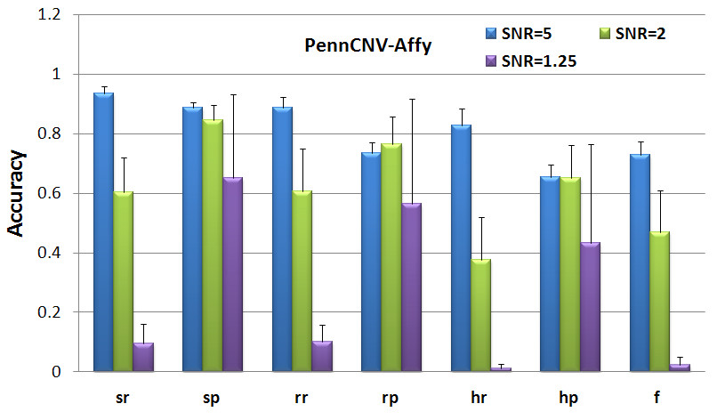 https://static-content.springer.com/image/art%3A10.1186%2F1471-2105-11-200/MediaObjects/12859_2009_Article_3657_Fig4_HTML.jpg