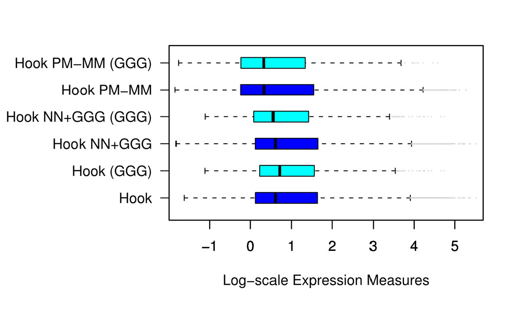 https://static-content.springer.com/image/art%3A10.1186%2F1471-2105-11-207/MediaObjects/12859_2010_Article_3664_Fig12_HTML.jpg