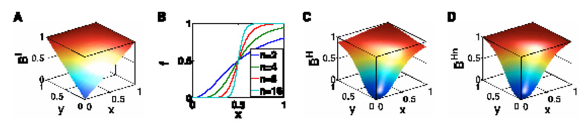 https://static-content.springer.com/image/art%3A10.1186%2F1471-2105-11-233/MediaObjects/12859_2009_Article_3690_Fig2_HTML.jpg