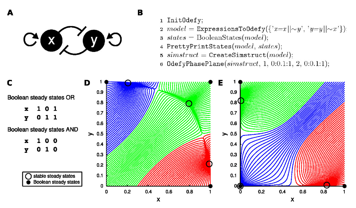 https://static-content.springer.com/image/art%3A10.1186%2F1471-2105-11-233/MediaObjects/12859_2009_Article_3690_Fig5_HTML.jpg