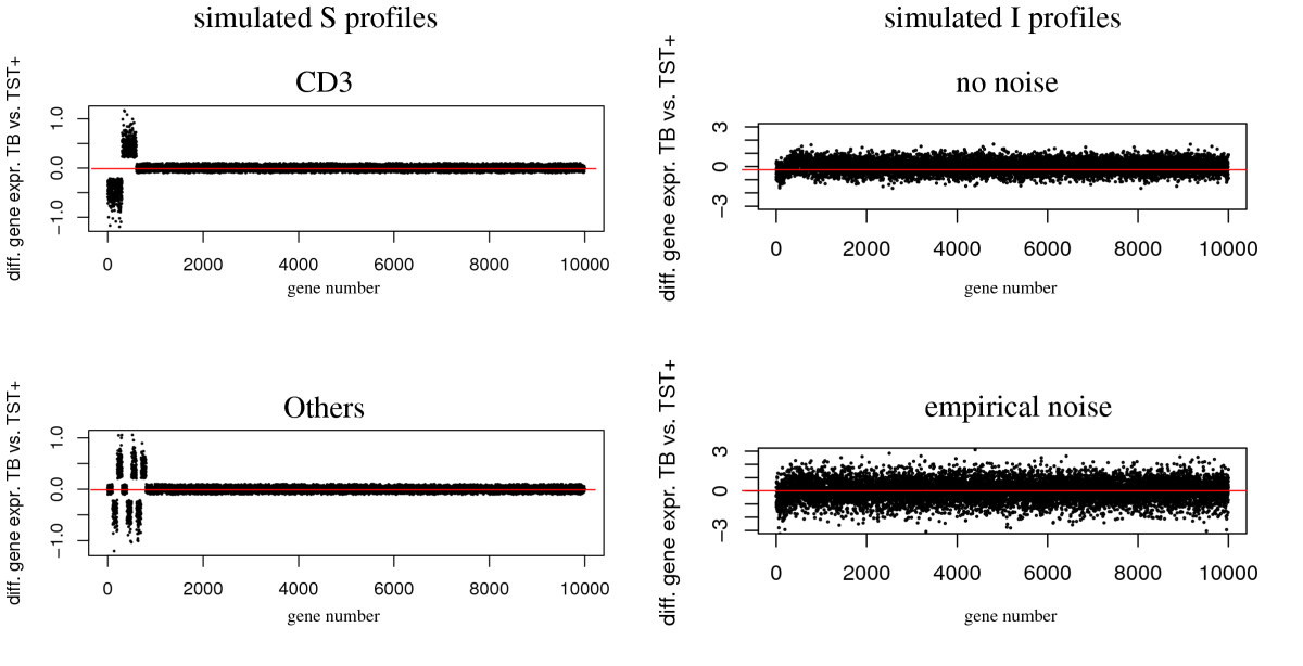https://static-content.springer.com/image/art%3A10.1186%2F1471-2105-11-27/MediaObjects/12859_2009_Article_3484_Fig3_HTML.jpg