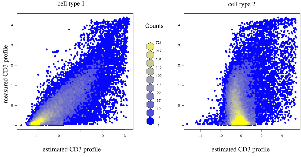 https://static-content.springer.com/image/art%3A10.1186%2F1471-2105-11-27/MediaObjects/12859_2009_Article_3484_Fig4_HTML.jpg