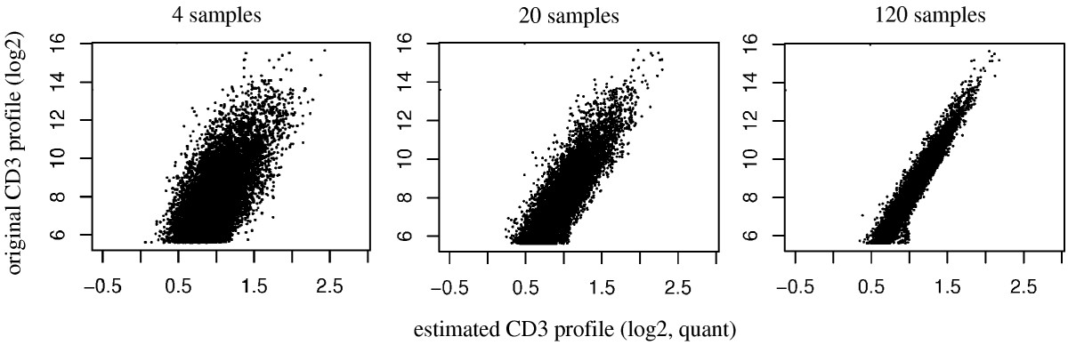 https://static-content.springer.com/image/art%3A10.1186%2F1471-2105-11-27/MediaObjects/12859_2009_Article_3484_Fig6_HTML.jpg