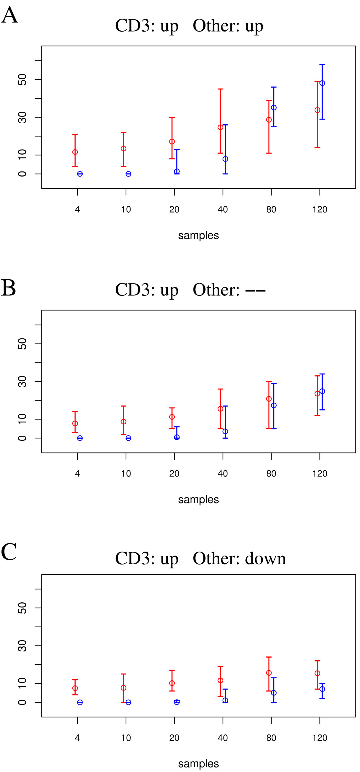 https://static-content.springer.com/image/art%3A10.1186%2F1471-2105-11-27/MediaObjects/12859_2009_Article_3484_Fig8_HTML.jpg