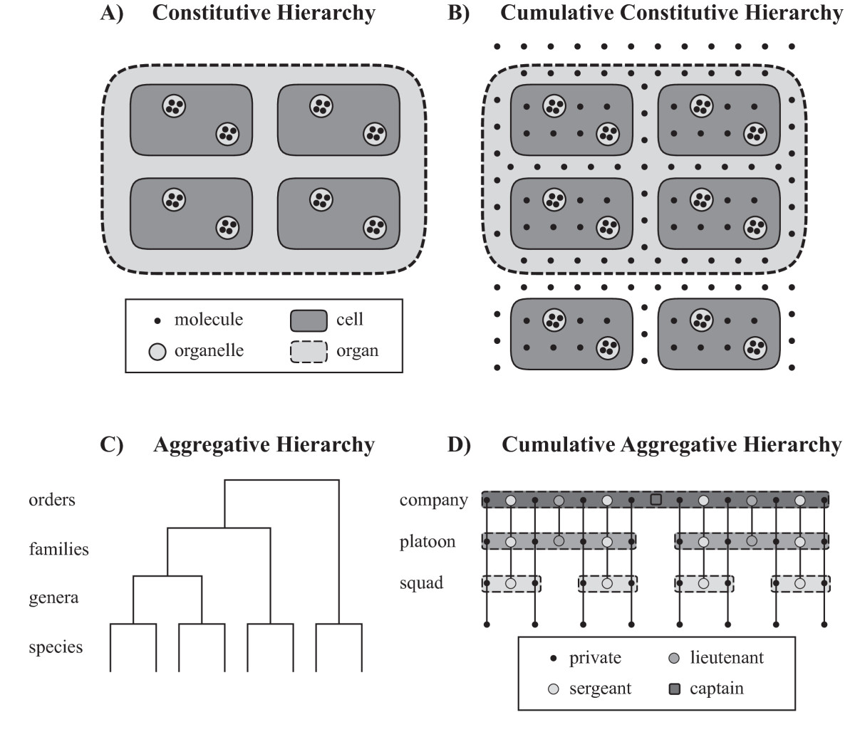 https://static-content.springer.com/image/art%3A10.1186%2F1471-2105-11-289/MediaObjects/12859_2010_Article_3746_Fig1_HTML.jpg