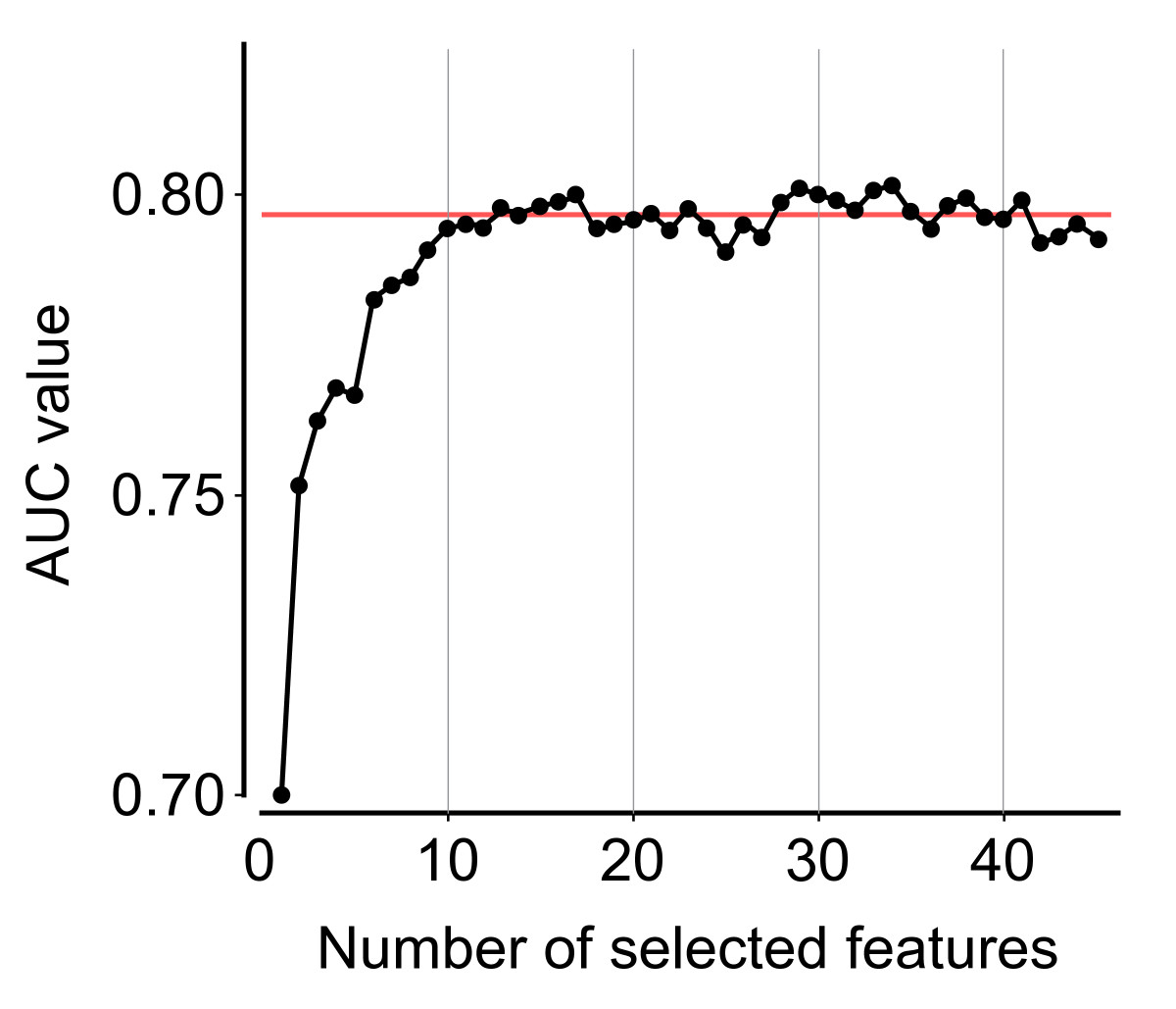 https://static-content.springer.com/image/art%3A10.1186%2F1471-2105-11-292/MediaObjects/12859_2009_Article_3749_Fig2_HTML.jpg