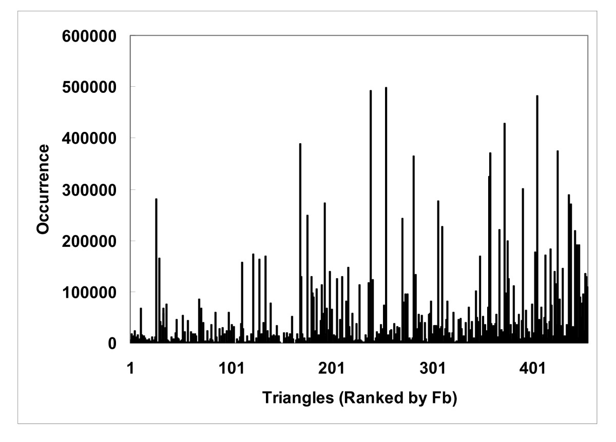 https://static-content.springer.com/image/art%3A10.1186%2F1471-2105-11-298/MediaObjects/12859_2010_Article_3755_Fig6_HTML.jpg