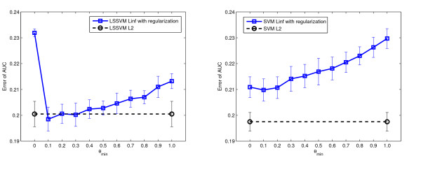 https://static-content.springer.com/image/art%3A10.1186%2F1471-2105-11-309/MediaObjects/12859_2010_Article_3766_Fig5_HTML.jpg