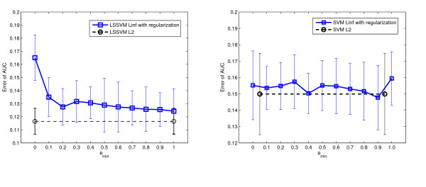 https://static-content.springer.com/image/art%3A10.1186%2F1471-2105-11-309/MediaObjects/12859_2010_Article_3766_Fig6_HTML.jpg