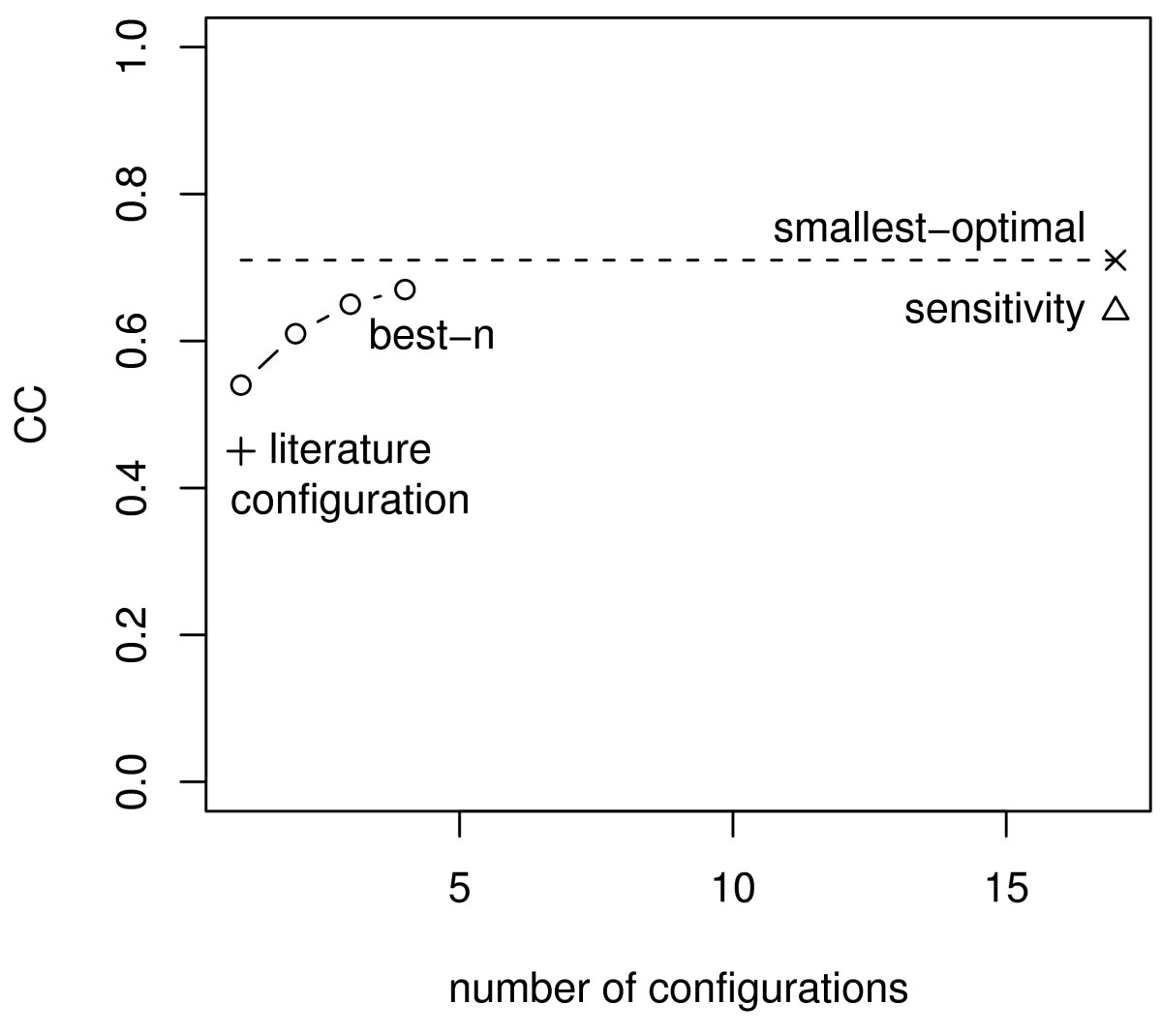 https://static-content.springer.com/image/art%3A10.1186%2F1471-2105-11-366/MediaObjects/12859_2009_Article_3823_Fig1_HTML.jpg