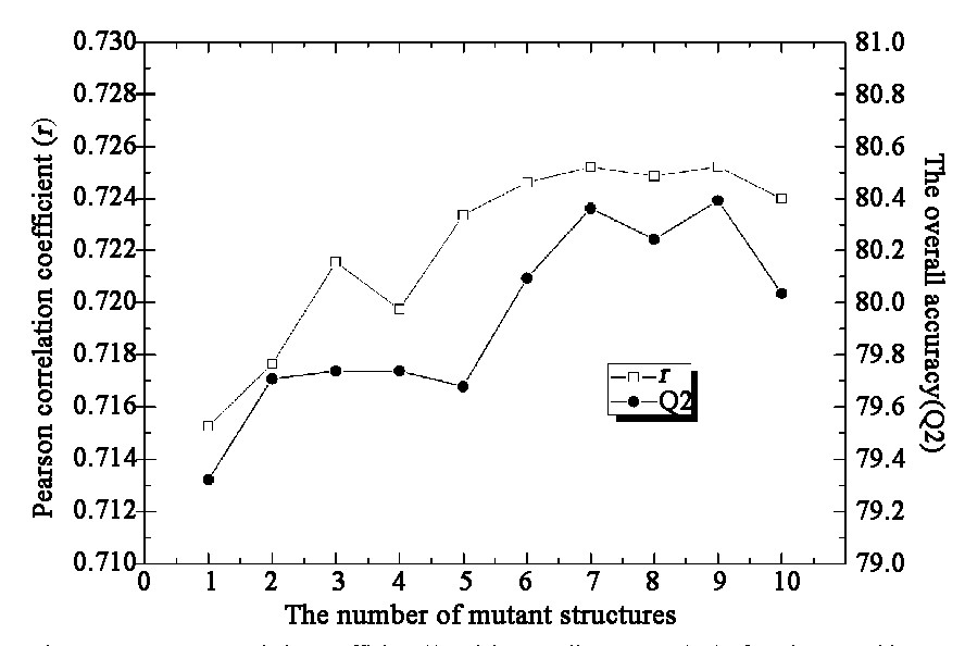 https://static-content.springer.com/image/art%3A10.1186%2F1471-2105-11-370/MediaObjects/12859_2010_Article_3827_Fig2_HTML.jpg