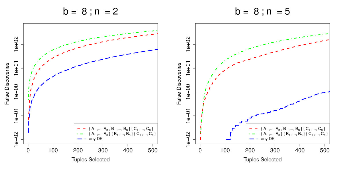 https://static-content.springer.com/image/art%3A10.1186%2F1471-2105-11-422/MediaObjects/12859_2010_Article_3879_Fig7_HTML.jpg