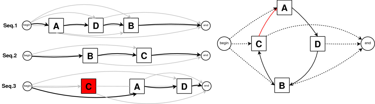 https://static-content.springer.com/image/art%3A10.1186%2F1471-2105-11-445/MediaObjects/12859_2009_Article_3902_Fig6_HTML.jpg