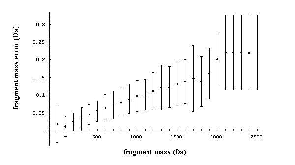 https://static-content.springer.com/image/art%3A10.1186%2F1471-2105-11-448/MediaObjects/12859_2010_Article_3905_Fig5_HTML.jpg