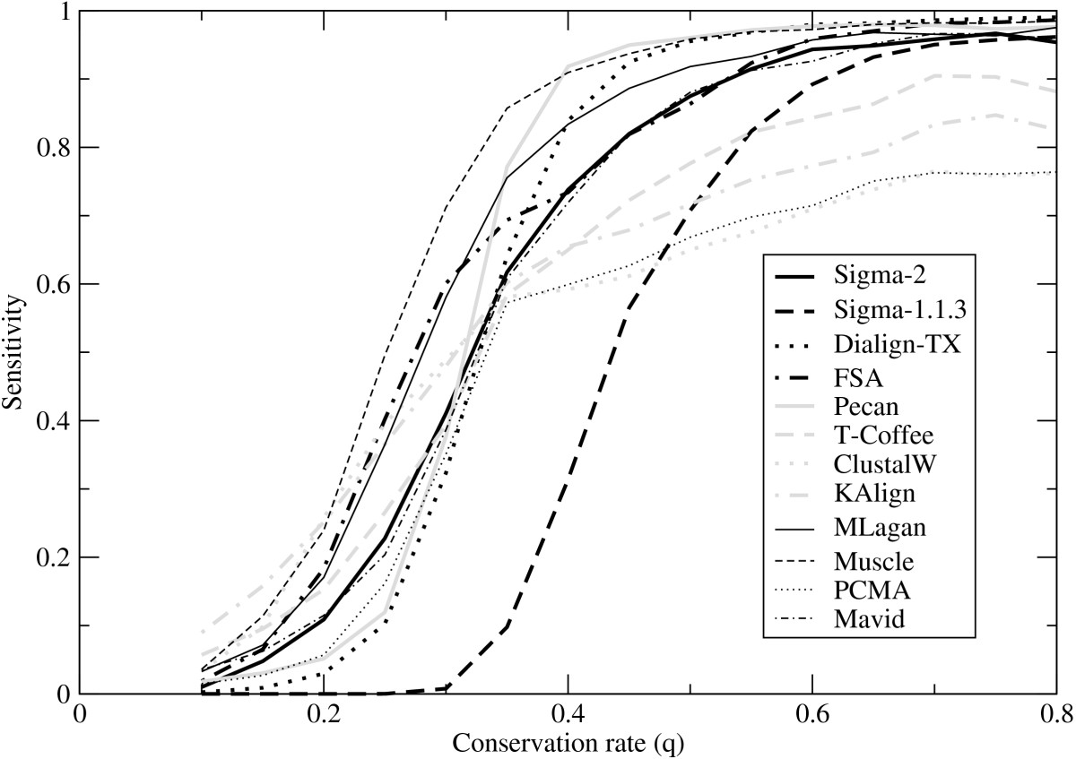 https://static-content.springer.com/image/art%3A10.1186%2F1471-2105-11-464/MediaObjects/12859_2010_Article_3921_Fig2_HTML.jpg