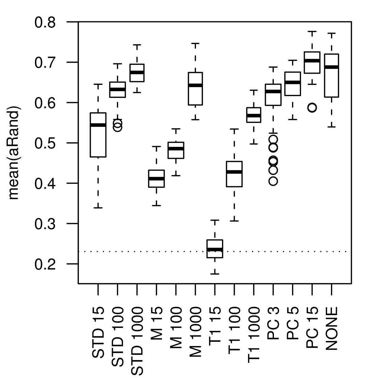 https://static-content.springer.com/image/art%3A10.1186%2F1471-2105-11-503/MediaObjects/12859_2010_Article_4086_Fig4_HTML.jpg