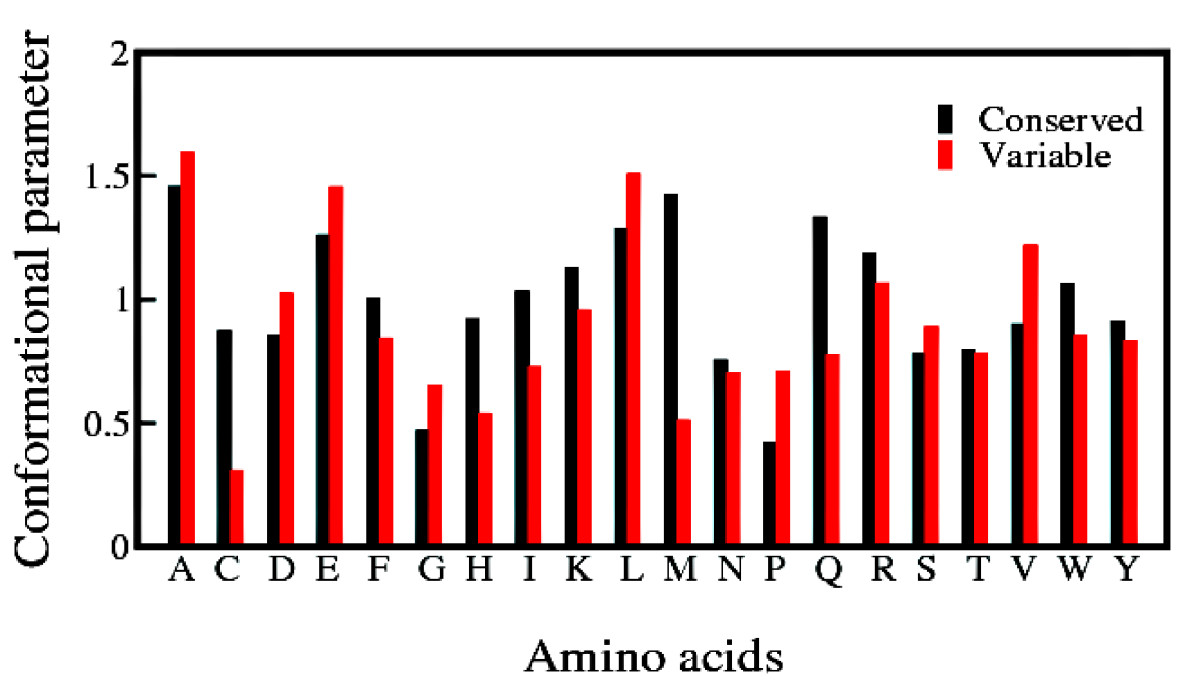 https://static-content.springer.com/image/art%3A10.1186%2F1471-2105-11-519/MediaObjects/12859_2010_Article_4102_Fig2_HTML.jpg