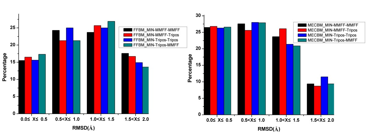 https://static-content.springer.com/image/art%3A10.1186%2F1471-2105-11-545/MediaObjects/12859_2010_Article_4128_Fig5_HTML.jpg