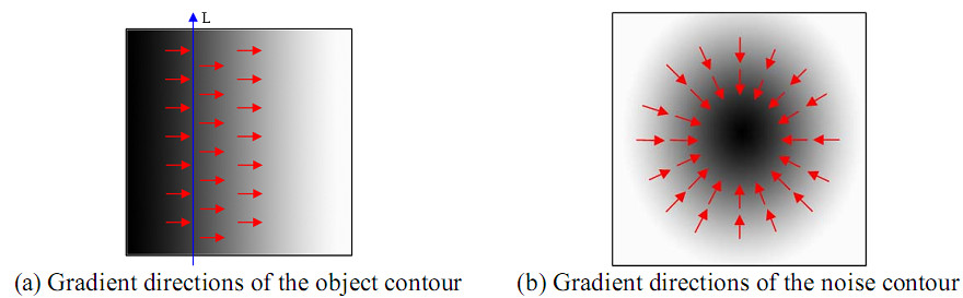 https://static-content.springer.com/image/art%3A10.1186%2F1471-2105-11-558/MediaObjects/12859_2009_Article_4141_Fig11_HTML.jpg