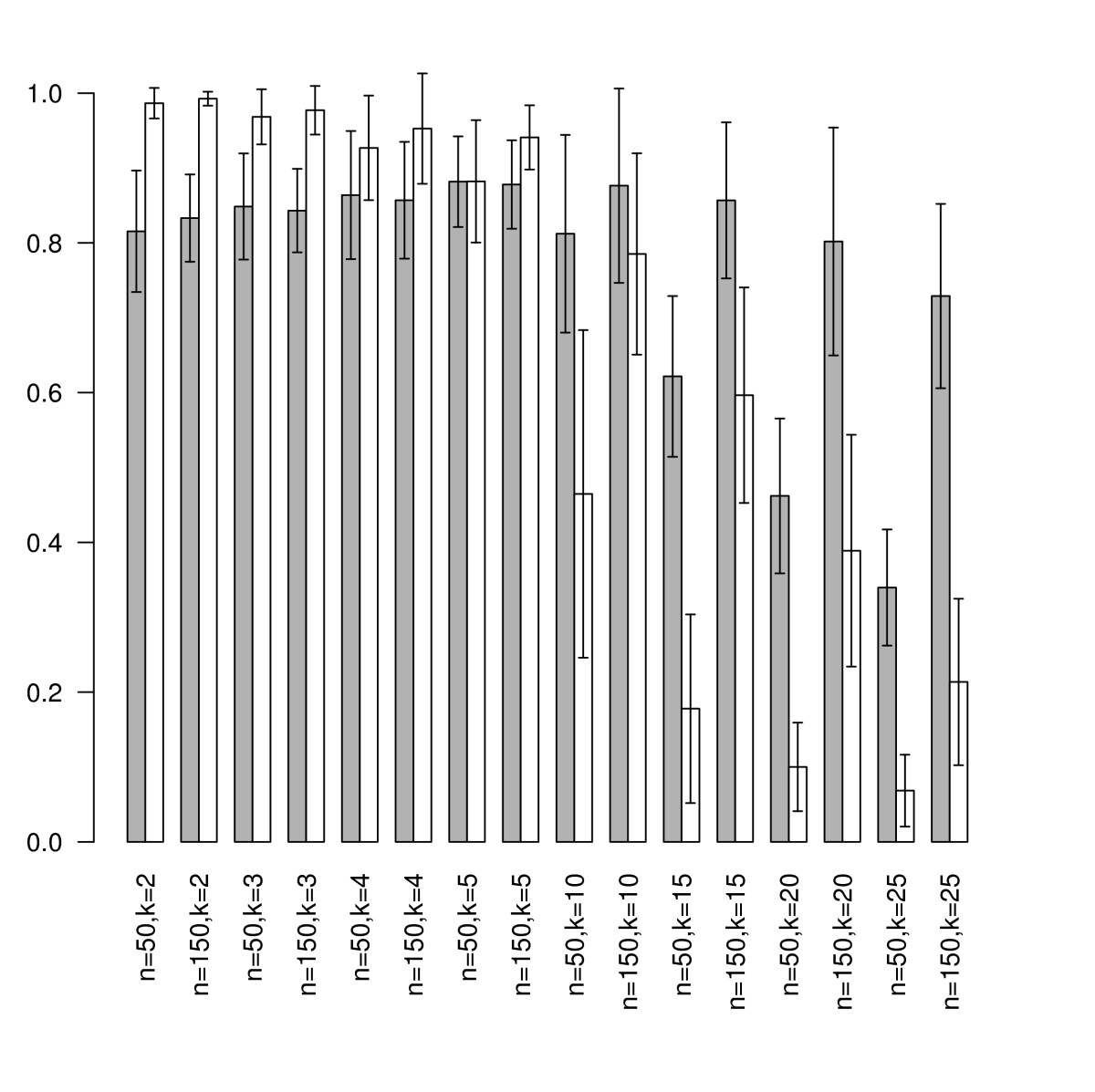 https://static-content.springer.com/image/art%3A10.1186%2F1471-2105-11-561/MediaObjects/12859_2010_Article_4144_Fig2_HTML.jpg