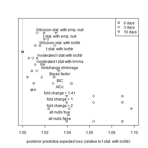 https://static-content.springer.com/image/art%3A10.1186%2F1471-2105-11-63/MediaObjects/12859_2009_Article_3520_Fig2_HTML.jpg