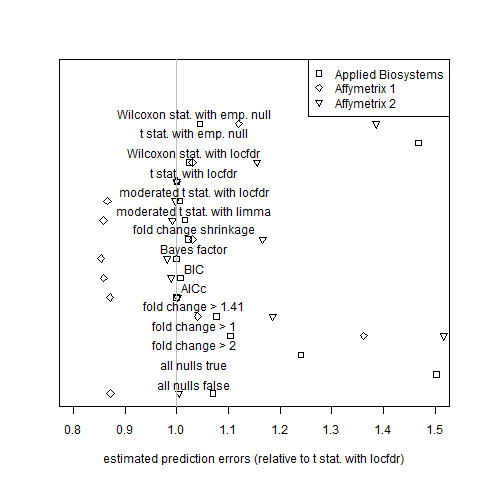 https://static-content.springer.com/image/art%3A10.1186%2F1471-2105-11-63/MediaObjects/12859_2009_Article_3520_Fig5_HTML.jpg
