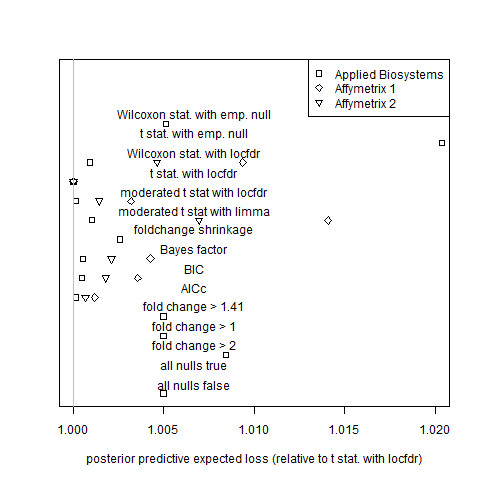 https://static-content.springer.com/image/art%3A10.1186%2F1471-2105-11-63/MediaObjects/12859_2009_Article_3520_Fig6_HTML.jpg