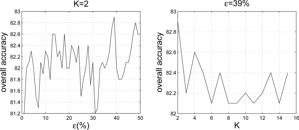 https://static-content.springer.com/image/art%3A10.1186%2F1471-2105-11-S1-S9/MediaObjects/12859_2010_Article_3959_Fig5_HTML.jpg