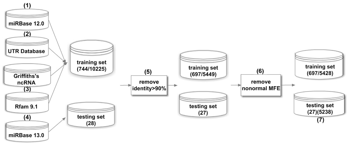 https://static-content.springer.com/image/art%3A10.1186%2F1471-2105-11-S11-S11/MediaObjects/12859_2010_Article_4299_Fig1_HTML.jpg