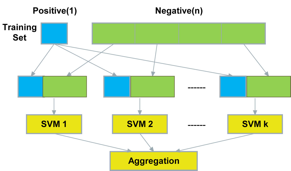 https://static-content.springer.com/image/art%3A10.1186%2F1471-2105-11-S11-S11/MediaObjects/12859_2010_Article_4299_Fig2_HTML.jpg