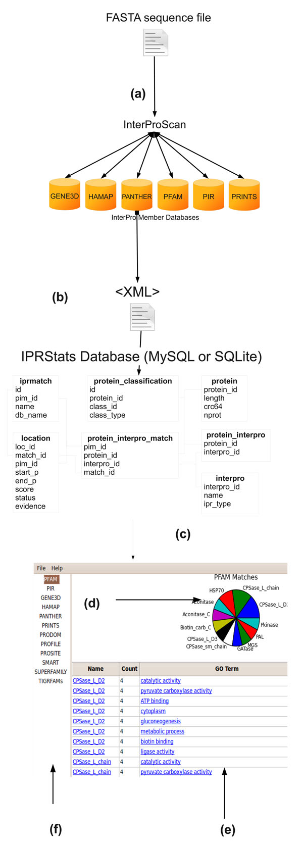 https://static-content.springer.com/image/art%3A10.1186%2F1471-2105-11-S12-S13/MediaObjects/12859_2010_Article_4317_Fig1_HTML.jpg