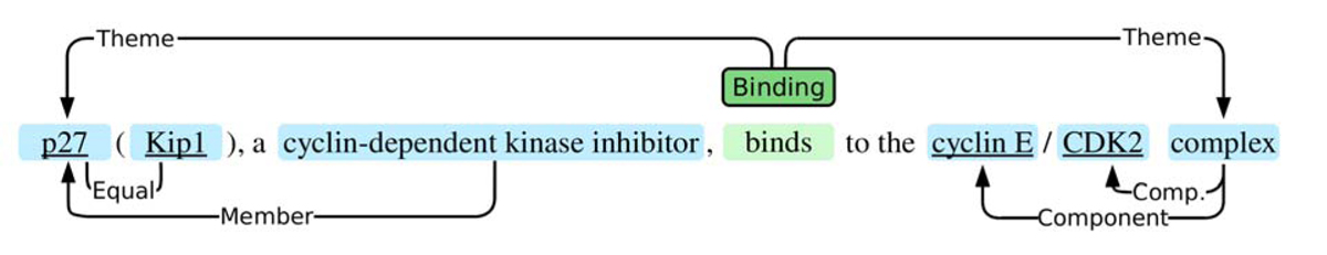 https://static-content.springer.com/image/art%3A10.1186%2F1471-2105-11-S5-O6/MediaObjects/12859_2010_Article_4075_Fig1_HTML.jpg