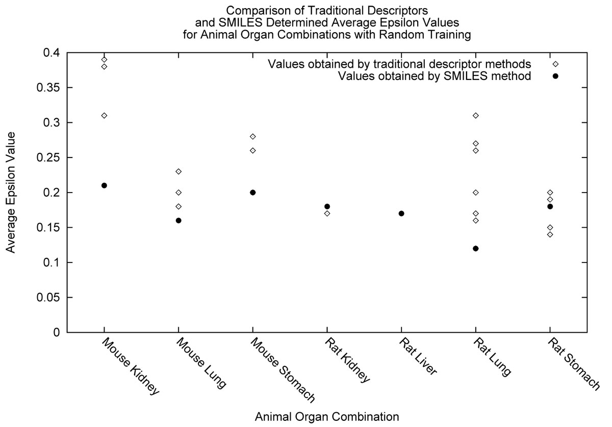 https://static-content.springer.com/image/art%3A10.1186%2F1471-2105-11-S8-S4/MediaObjects/12859_2010_Article_4258_Fig7_HTML.jpg