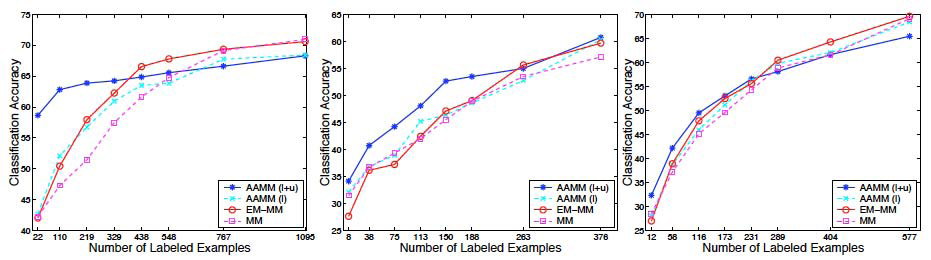 https://static-content.springer.com/image/art%3A10.1186%2F1471-2105-11-S8-S6/MediaObjects/12859_2010_Article_4260_Fig2_HTML.jpg