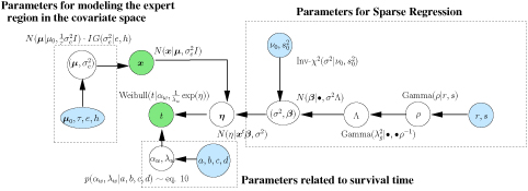 https://static-content.springer.com/image/art%3A10.1186%2F1471-2105-11-S8-S8/MediaObjects/12859_2010_Article_4262_Fig2_HTML.jpg