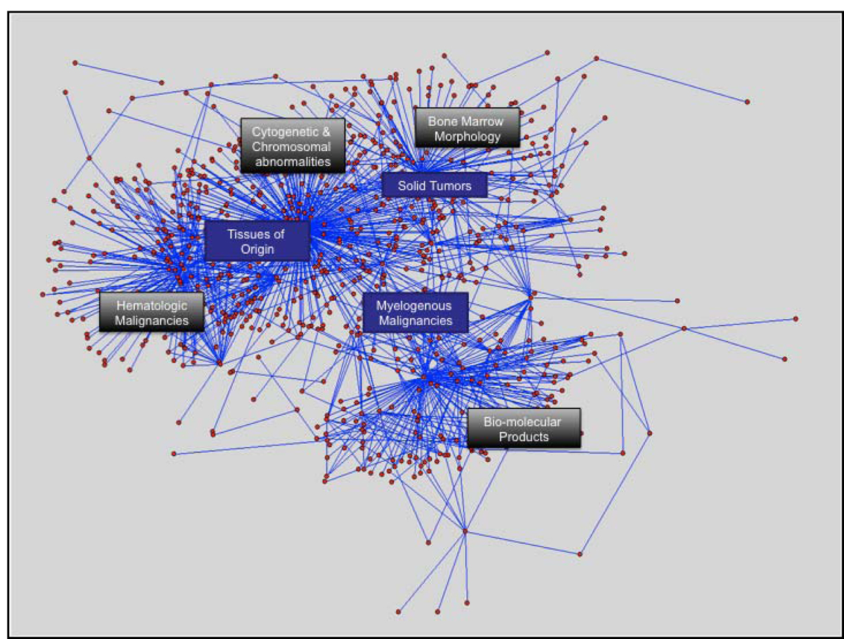 https://static-content.springer.com/image/art%3A10.1186%2F1471-2105-11-S9-S3/MediaObjects/12859_2010_Article_4265_Fig4_HTML.jpg