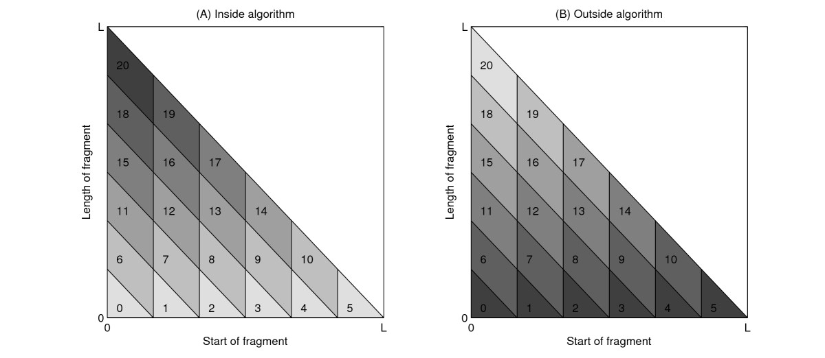 https://static-content.springer.com/image/art%3A10.1186%2F1471-2105-12-103/MediaObjects/12859_2010_Article_4496_Fig5_HTML.jpg