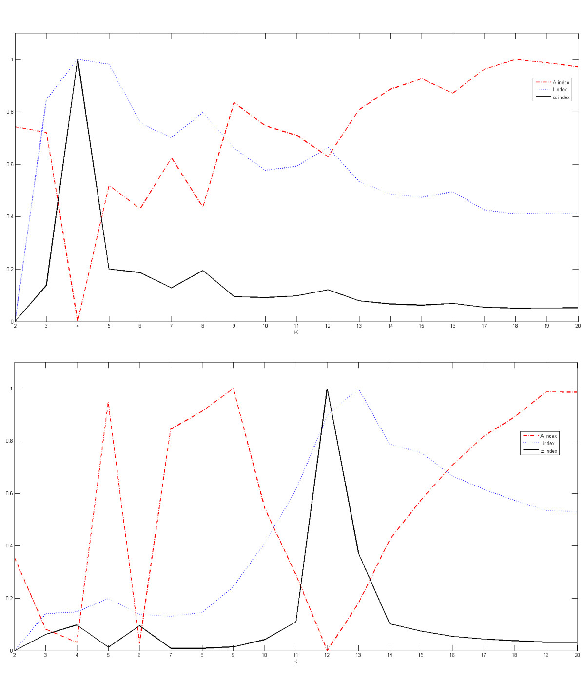 https://static-content.springer.com/image/art%3A10.1186%2F1471-2105-12-113/MediaObjects/12859_2010_Article_4507_Fig5_HTML.jpg