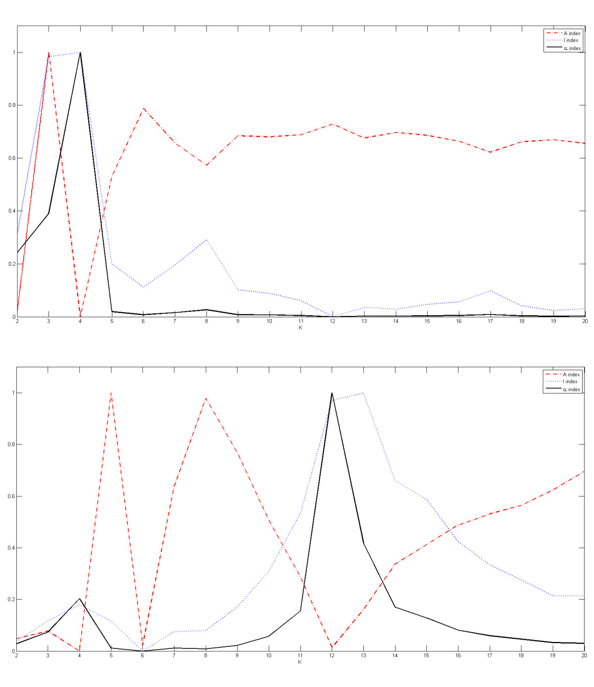 https://static-content.springer.com/image/art%3A10.1186%2F1471-2105-12-113/MediaObjects/12859_2010_Article_4507_Fig6_HTML.jpg