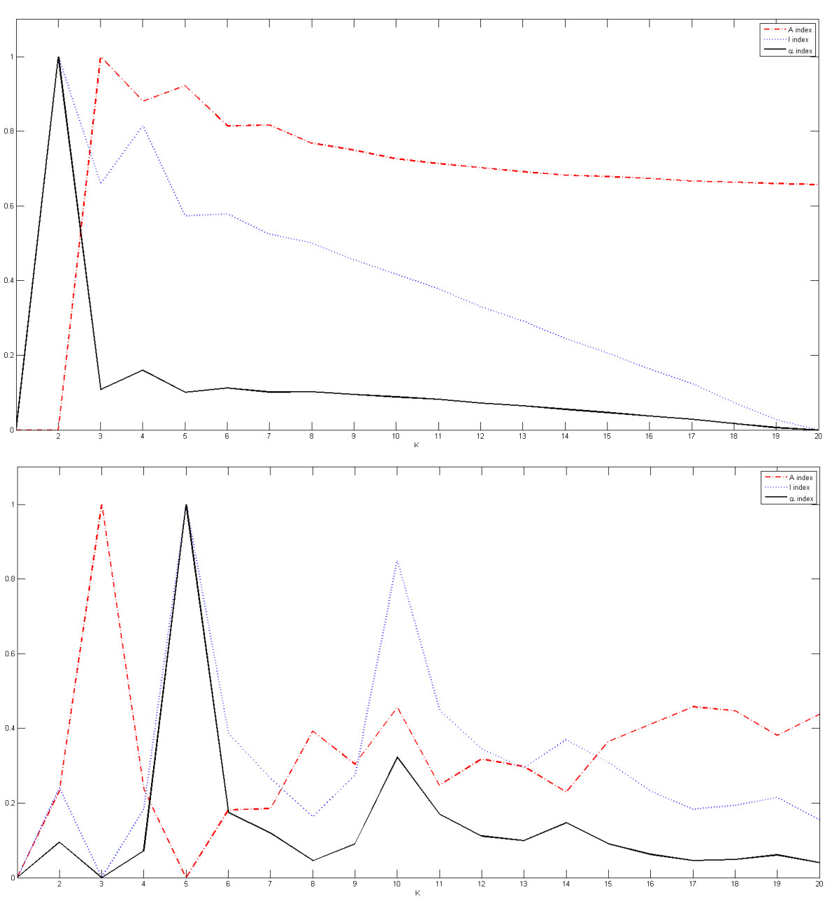 https://static-content.springer.com/image/art%3A10.1186%2F1471-2105-12-113/MediaObjects/12859_2010_Article_4507_Fig7_HTML.jpg