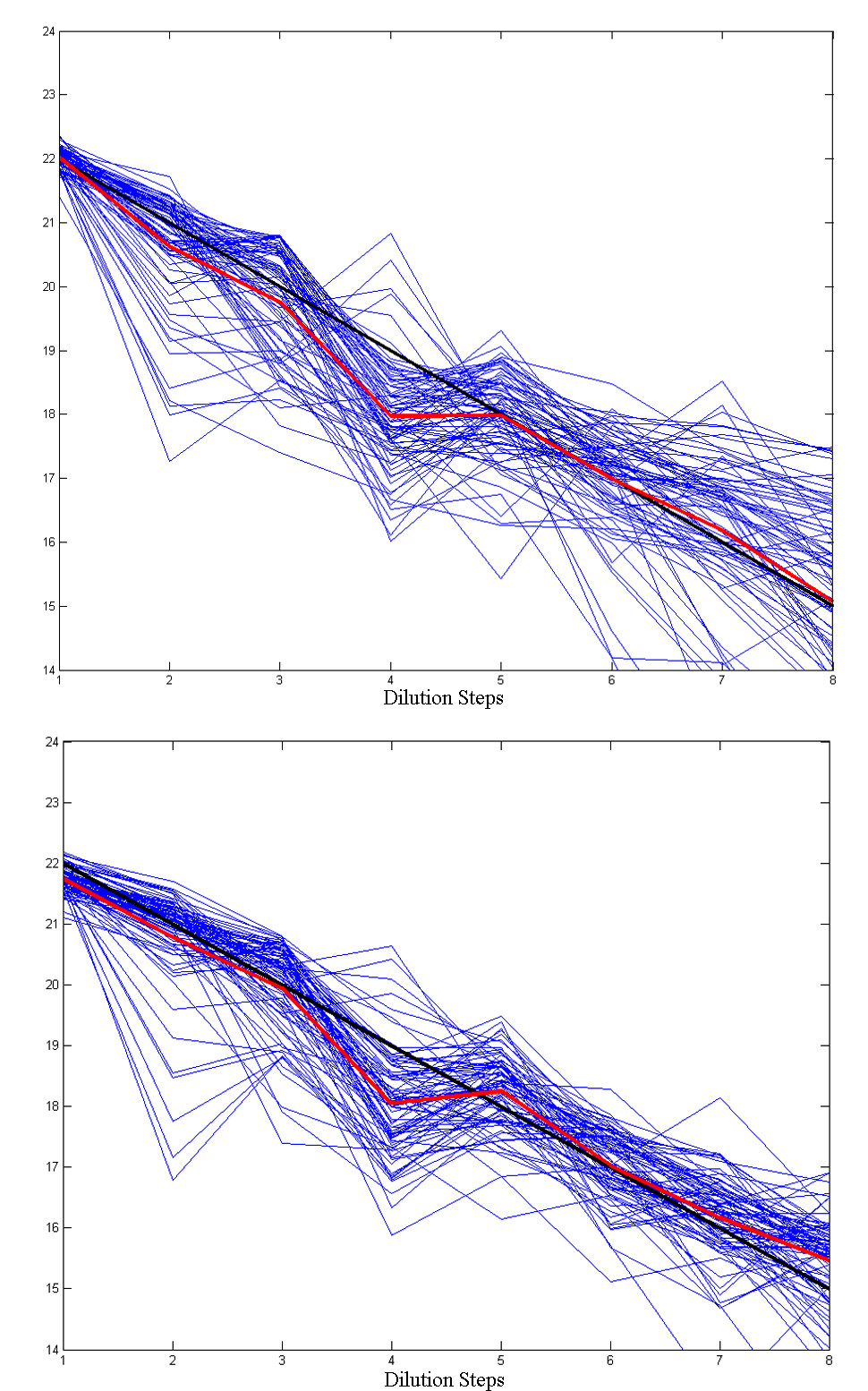 https://static-content.springer.com/image/art%3A10.1186%2F1471-2105-12-113/MediaObjects/12859_2010_Article_4507_Fig9_HTML.jpg
