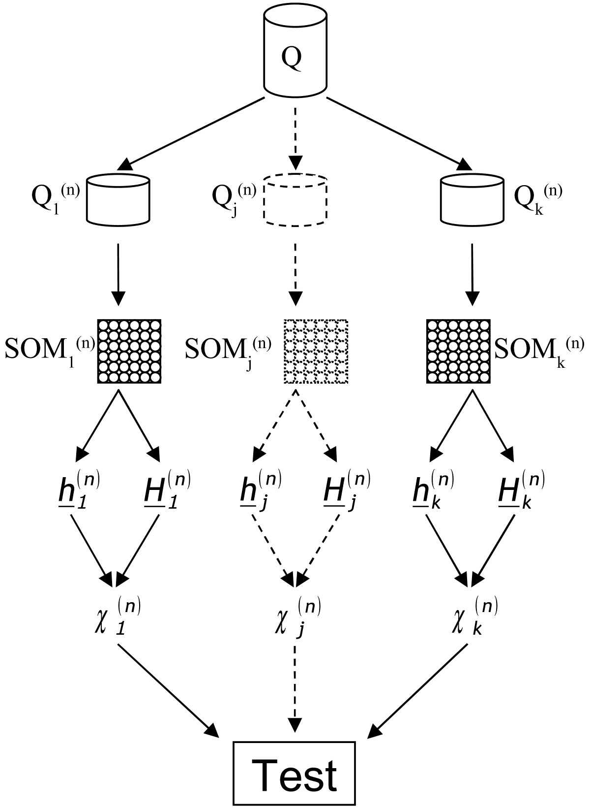 https://static-content.springer.com/image/art%3A10.1186%2F1471-2105-12-158/MediaObjects/12859_2010_Article_4550_Fig2_HTML.jpg