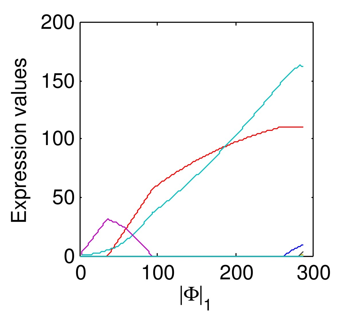 https://static-content.springer.com/image/art%3A10.1186%2F1471-2105-12-162/MediaObjects/12859_2010_Article_4532_Fig6_HTML.jpg