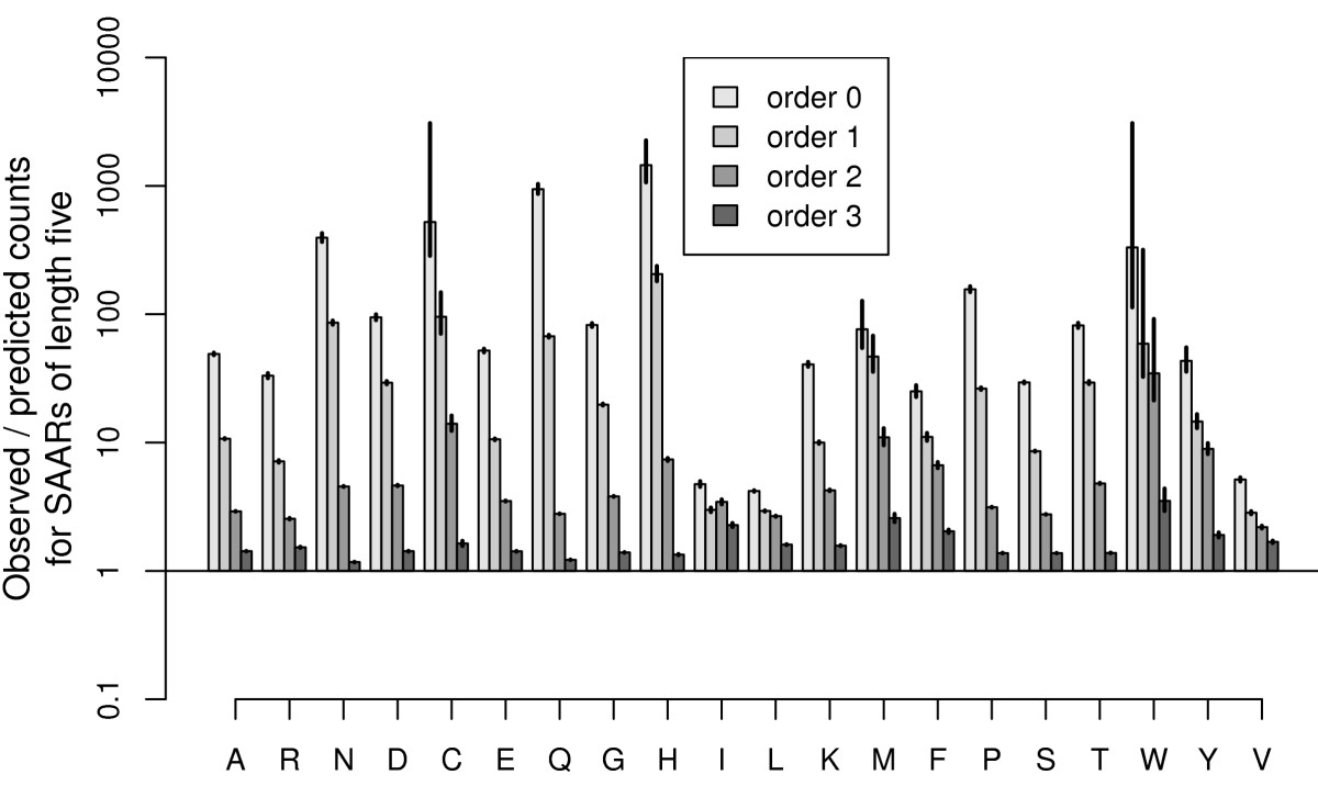 https://static-content.springer.com/image/art%3A10.1186%2F1471-2105-12-173/MediaObjects/12859_2010_Article_4585_Fig1_HTML.jpg