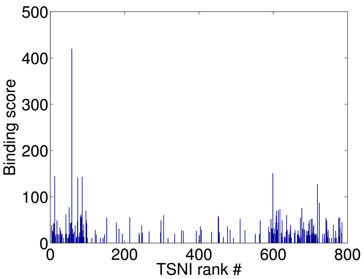 https://static-content.springer.com/image/art%3A10.1186%2F1471-2105-12-180/MediaObjects/12859_2011_Article_4546_Fig3_HTML.jpg