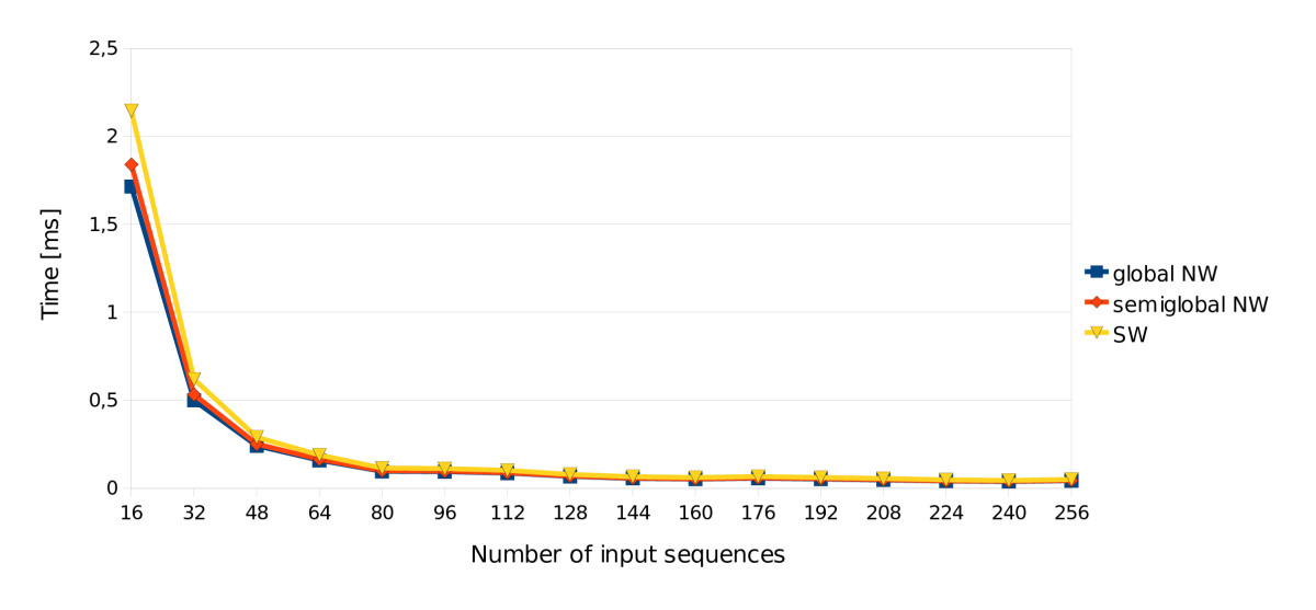 https://static-content.springer.com/image/art%3A10.1186%2F1471-2105-12-181/MediaObjects/12859_2010_Article_4596_Fig6_HTML.jpg