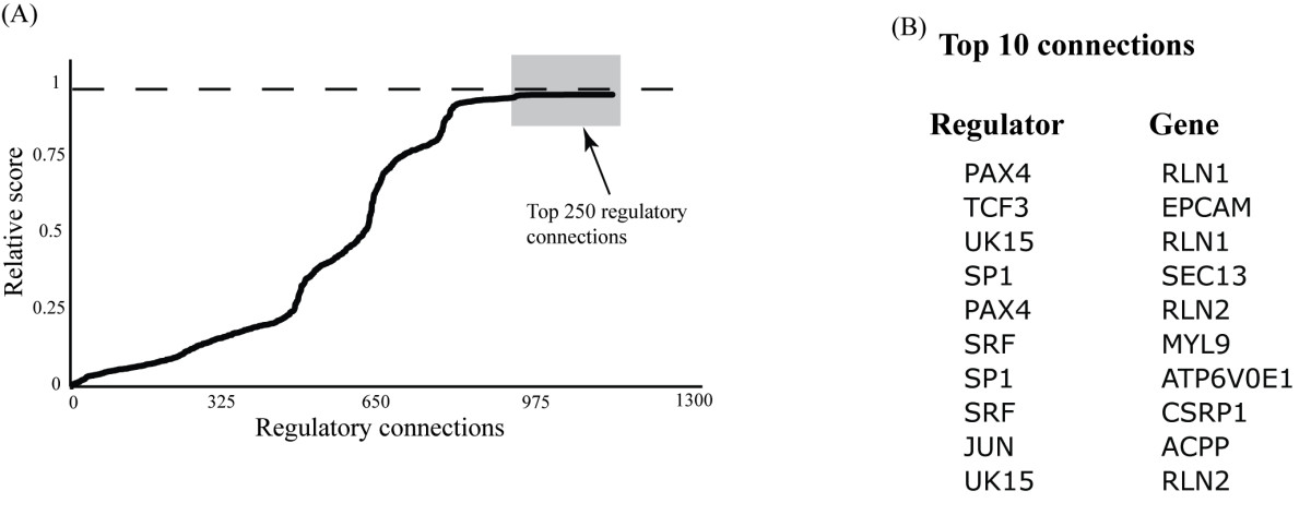 https://static-content.springer.com/image/art%3A10.1186%2F1471-2105-12-243/MediaObjects/12859_2010_Article_4606_Fig1_HTML.jpg