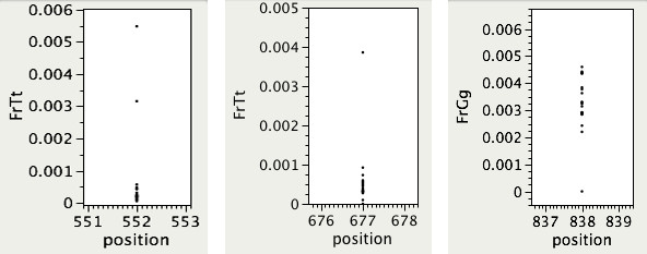 https://static-content.springer.com/image/art%3A10.1186%2F1471-2105-12-287/MediaObjects/12859_2010_Article_4684_Fig2_HTML.jpg