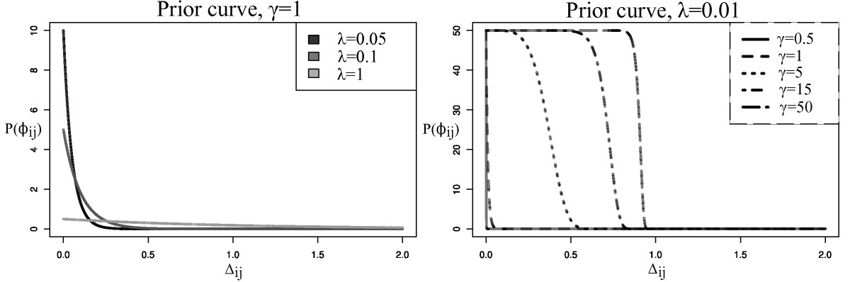 https://static-content.springer.com/image/art%3A10.1186%2F1471-2105-12-291/MediaObjects/12859_2010_Article_4674_Fig1_HTML.jpg